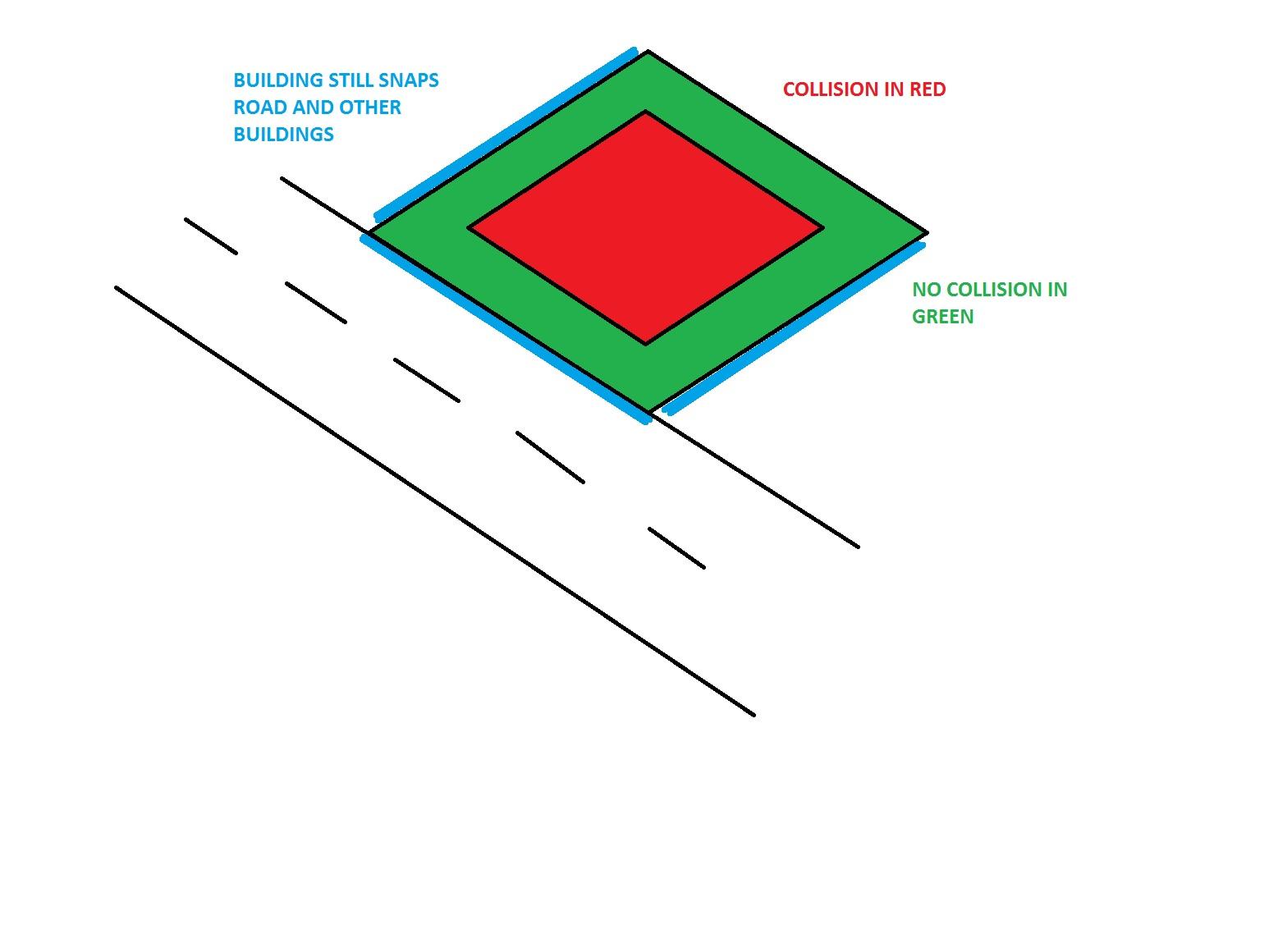 NewReduxCollisionBox.jpg