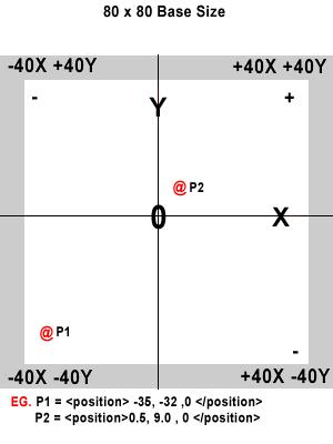 XYmap.png